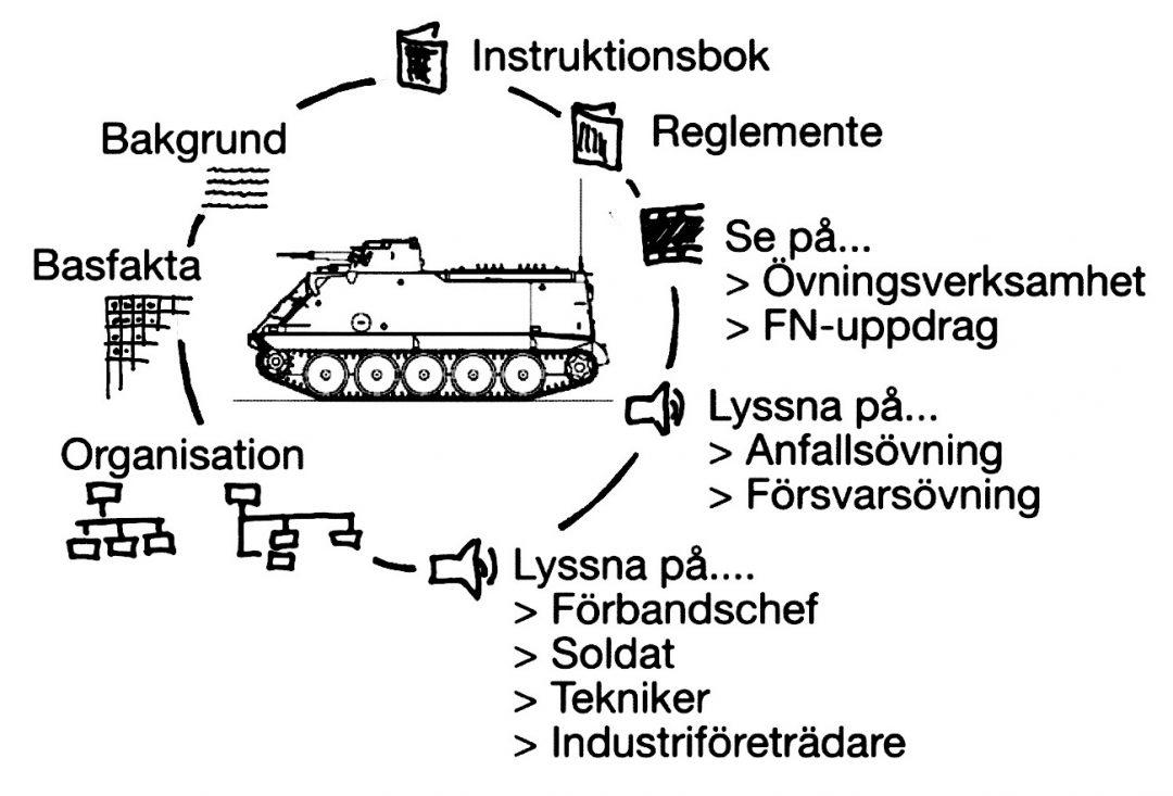 Pbv 302, Foto: Måns Thuresson
